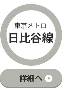 東京メトロ日比谷線の御朱印めぐり